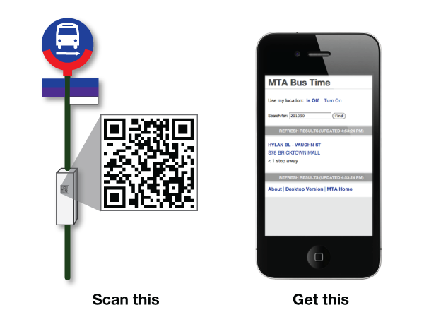 diagram of QR code on bus stop pole box guide-a-ride