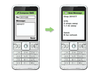 SMS or text messaging interface