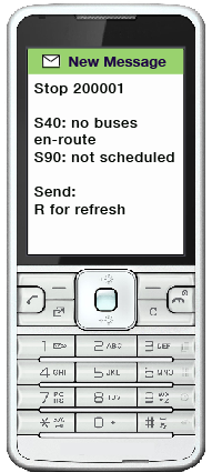an image showing the stop code 200001 texted to 511123/  There is a response saying that the S40 route has no buses en-route and the S90 route is not scheduled/