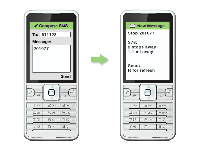 an image showing the stop code 201077 texted to 511123/  There is a response of which buses for the S78 are nearest/